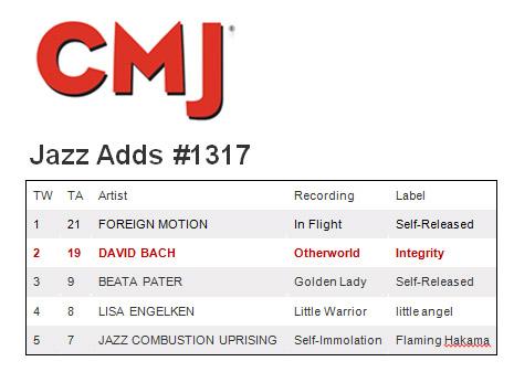 David Bach 2 Top Adds CMJ 1317 copy
