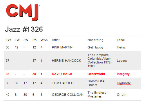 CMJ Jazz Top 40